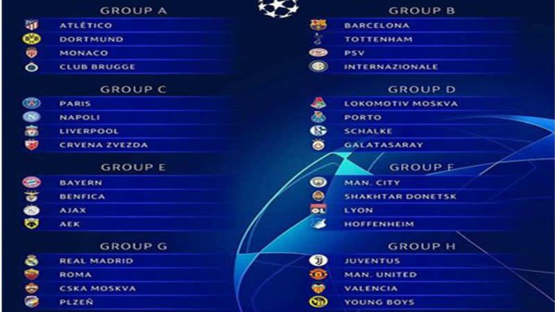 hasil undian babak grup liga champions