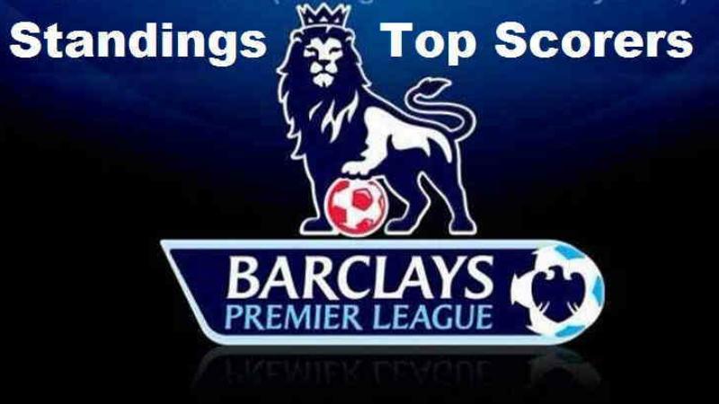top skor liga inggris sementara
